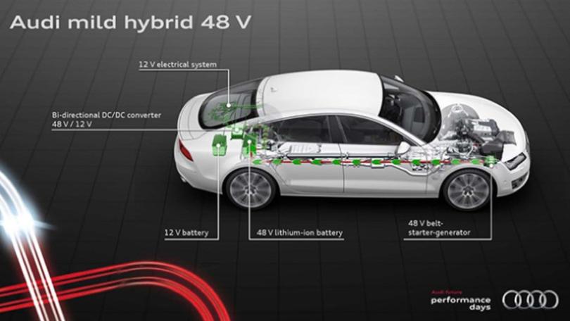 Audi A7 Mild Hybrid System